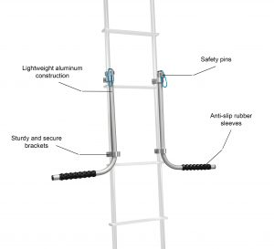 RV Ladder Mount Rack - Highlights